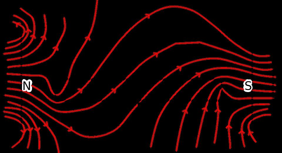 Electrosensitivity Symptoms